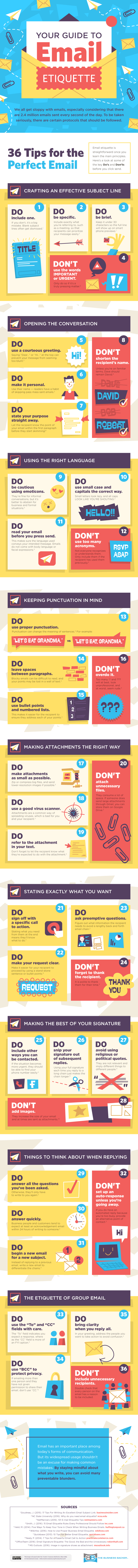 Guide to Email Etiquette Infographic