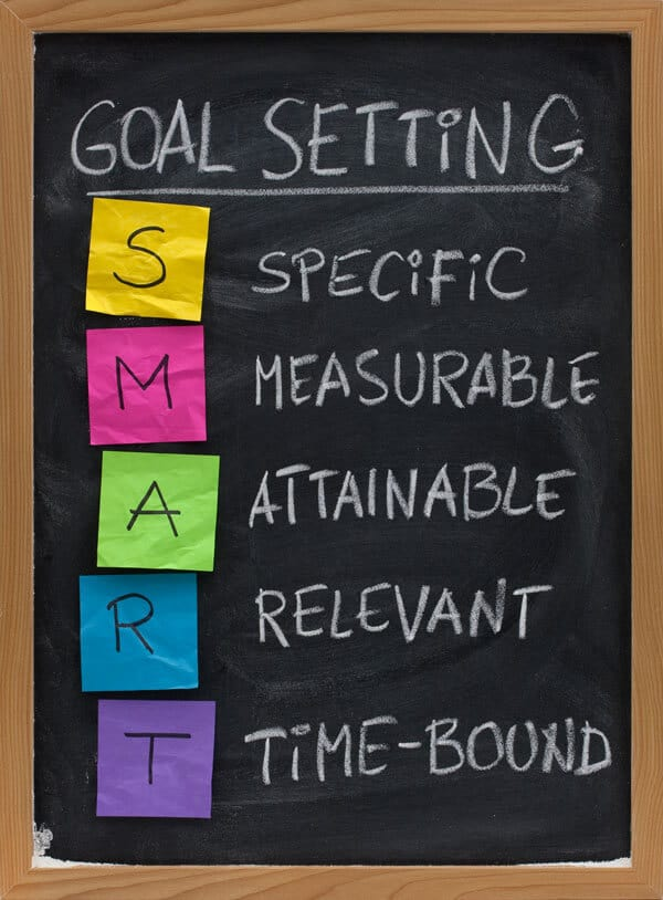 SMART Goal Setting - Specific, Measurable, Attainable, Relevant, Time-bound