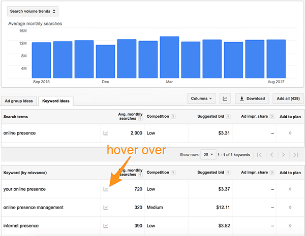 Google AdWords Keyword Planner Get Ideas Search Results