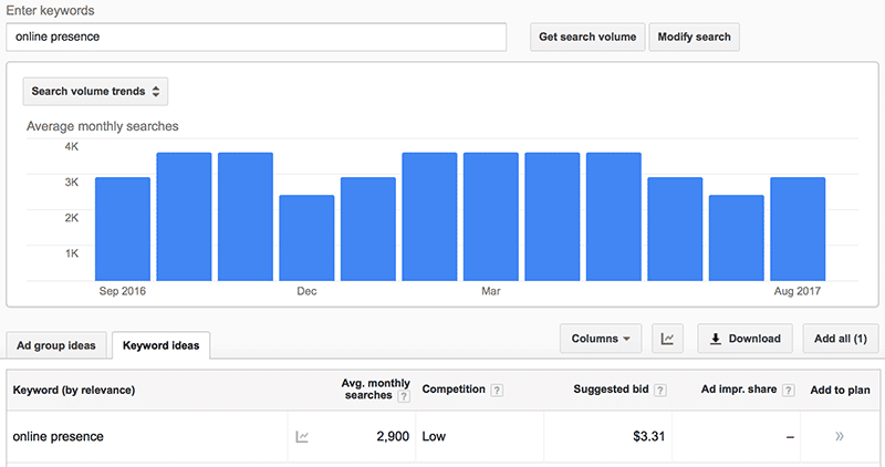 Google AdWords Keyword Planner Search Volume