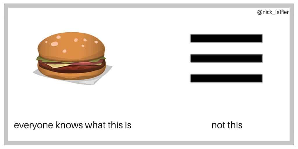 Everyone knows what a hamburger is but not necessarily what a hamburger menu is.