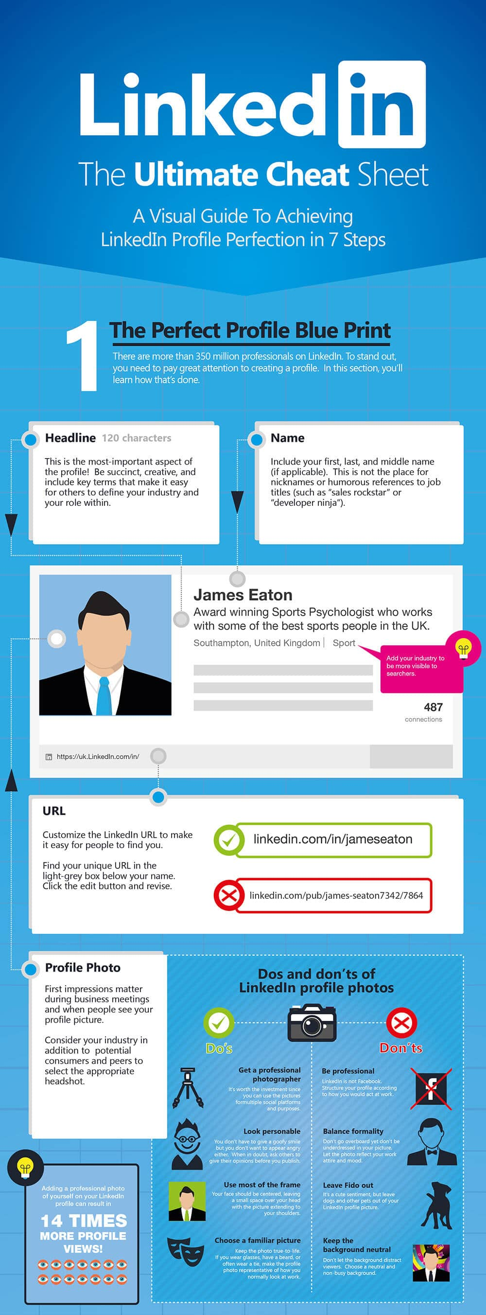 LinkedIn Ultimate Cheat Sheet: A Visual Guide To Achieving LinkedIn Profile Perfection In 7 Steps Part 1
