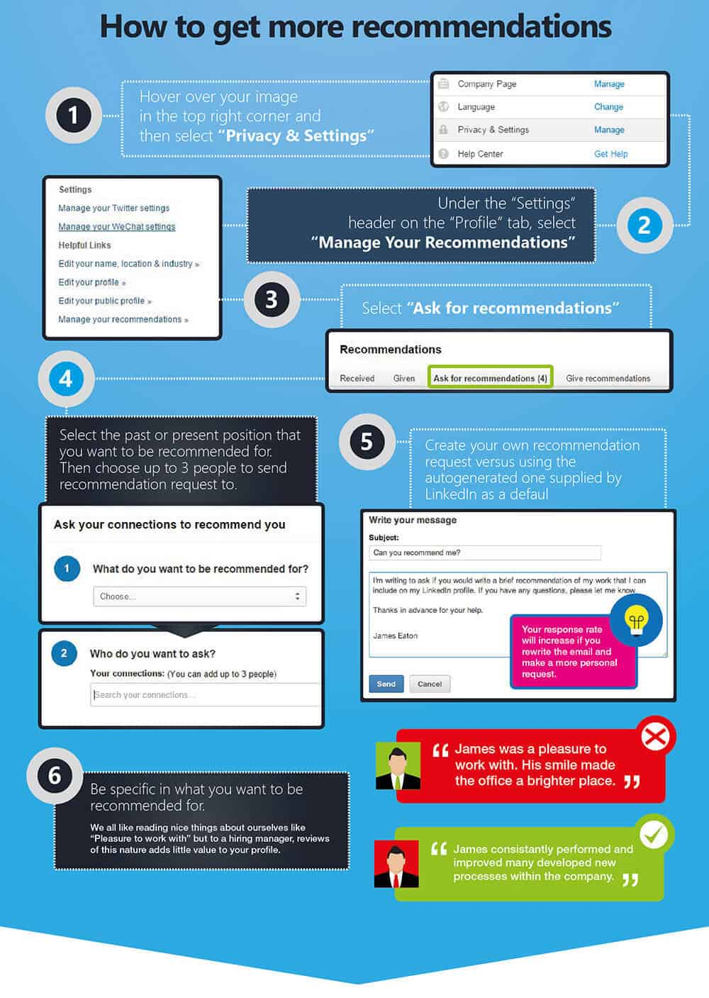 LinkedIn Ultimate Cheat Sheet: A Visual Guide To Achieving LinkedIn Profile Perfection In 7 Steps Part 6