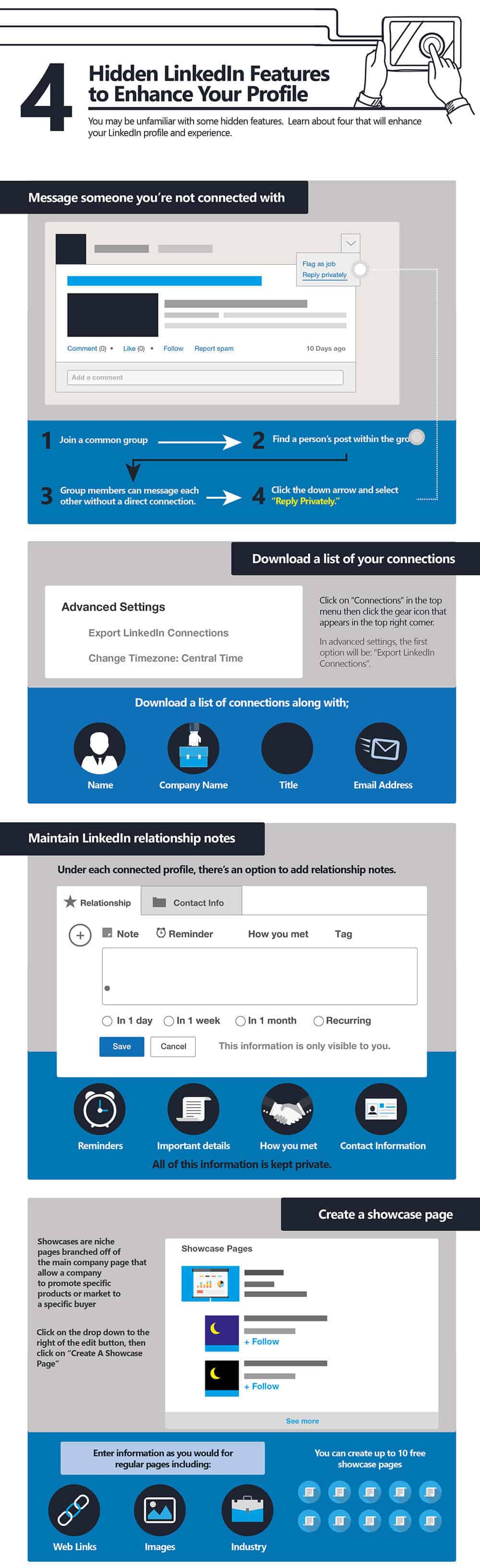 LinkedIn Ultimate Cheat Sheet: A Visual Guide To Achieving LinkedIn Profile Perfection In 7 Steps Part 7