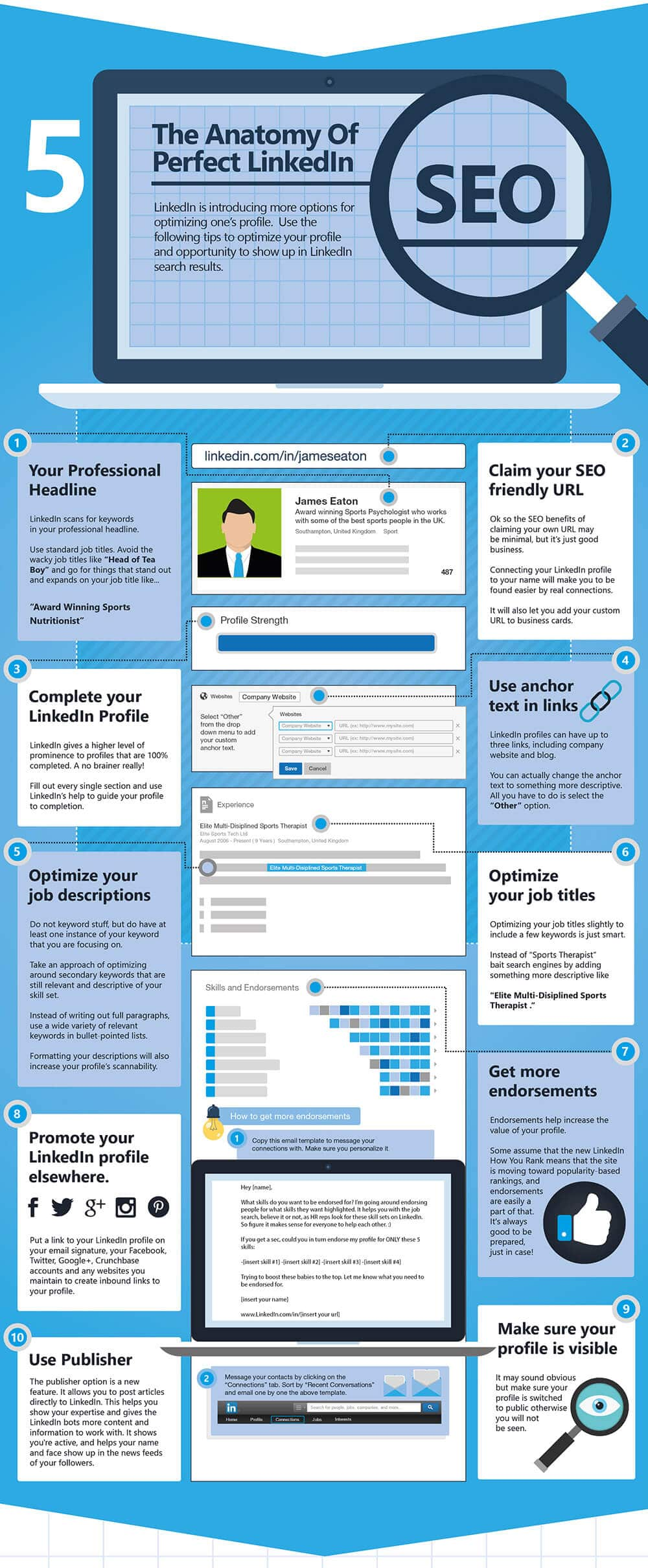 LinkedIn Ultimate Cheat Sheet: A Visual Guide To Achieving LinkedIn Profile Perfection In 7 Steps Part 8