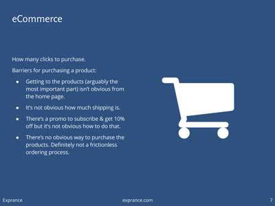 Online Presence Report eCommerce