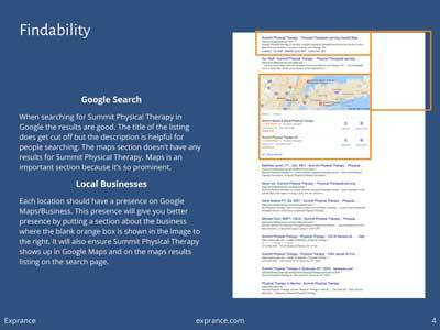 Online Presence Report Findability Page