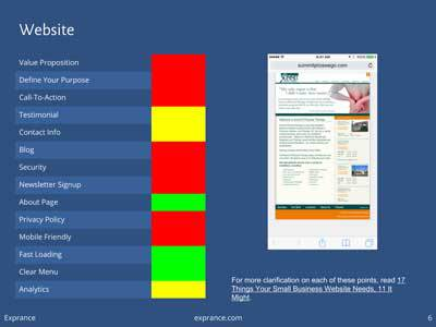 Online Presence Report Website