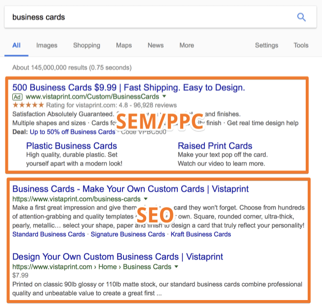 SEM/PPC vs SEO Google Search Results