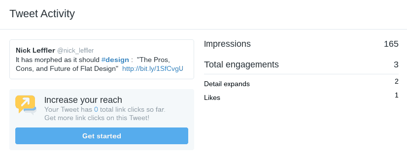 In Tweet analytics.